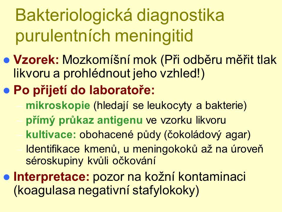 Bakteriologická diagnostika purulentních meningitid Vzorek: Mozkomíšní mok (Při odběru měřit tlak likvoru a prohlédnout jeho vzhled!) Po přijetí do la