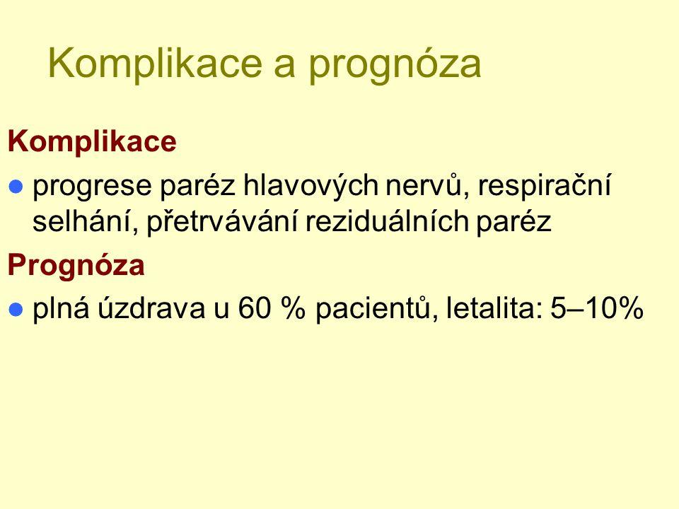 Komplikace a prognóza Komplikace progrese paréz hlavových nervů, respirační selhání, přetrvávání reziduálních paréz Prognóza plná úzdrava u 60 % pacie