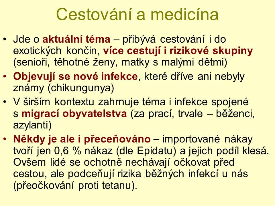 http://vietsciences.free.fr/khaocuu/nguyenlandung/virus01.htm Nejčastější původci encefalitid virus klíšťové meningoencefalitidy (na obrázku) virus prostého oparu enteroviry virus příušnic