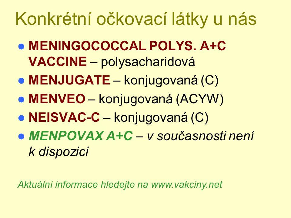 Konkrétní očkovací látky u nás MENINGOCOCCAL POLYS. A+C VACCINE – polysacharidová MENJUGATE – konjugovaná (C) MENVEO – konjugovaná (ACYW) NEISVAC-C –