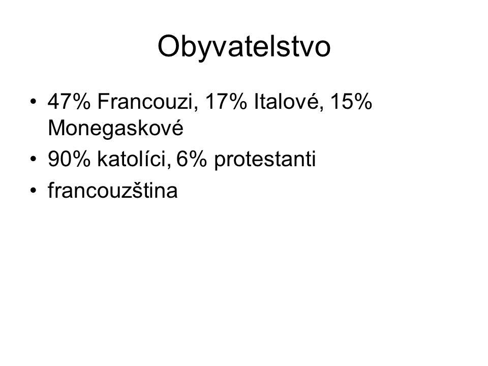 Obyvatelstvo 47% Francouzi, 17% Italové, 15% Monegaskové 90% katolíci, 6% protestanti francouzština