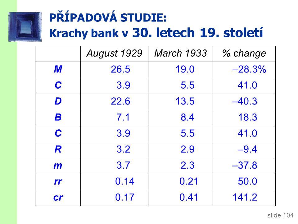 slide 104 PŘÍPADOVÁ STUDIE: Krachy bank v 30.letech 19.