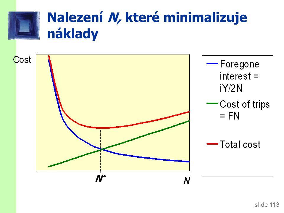 slide 113 Nalezení N, které minimalizuje náklady N*N*
