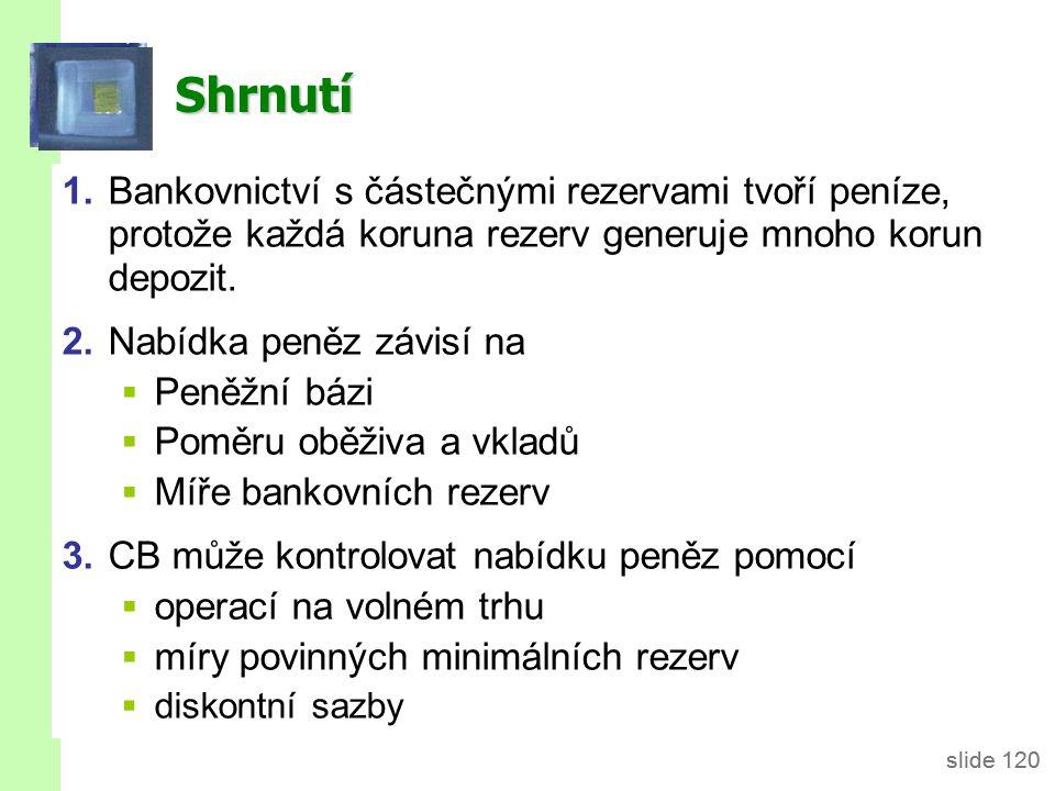 slide 120 Shrnutí 1.Bankovnictví s částečnými rezervami tvoří peníze, protože každá koruna rezerv generuje mnoho korun depozit.