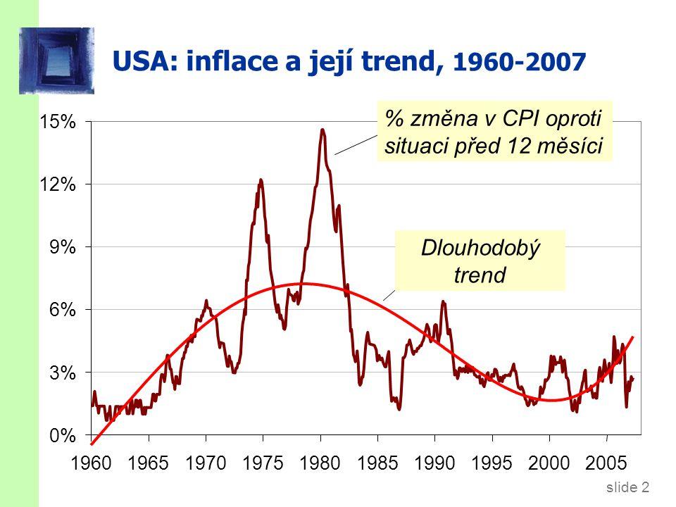 USA: inflace a její trend, 1960-2007 slide 2 0% 3% 6% 9% 12% 15% 1960196519701975198019851990199520002005 Dlouhodobý trend % změna v CPI oproti situaci před 12 měsíci