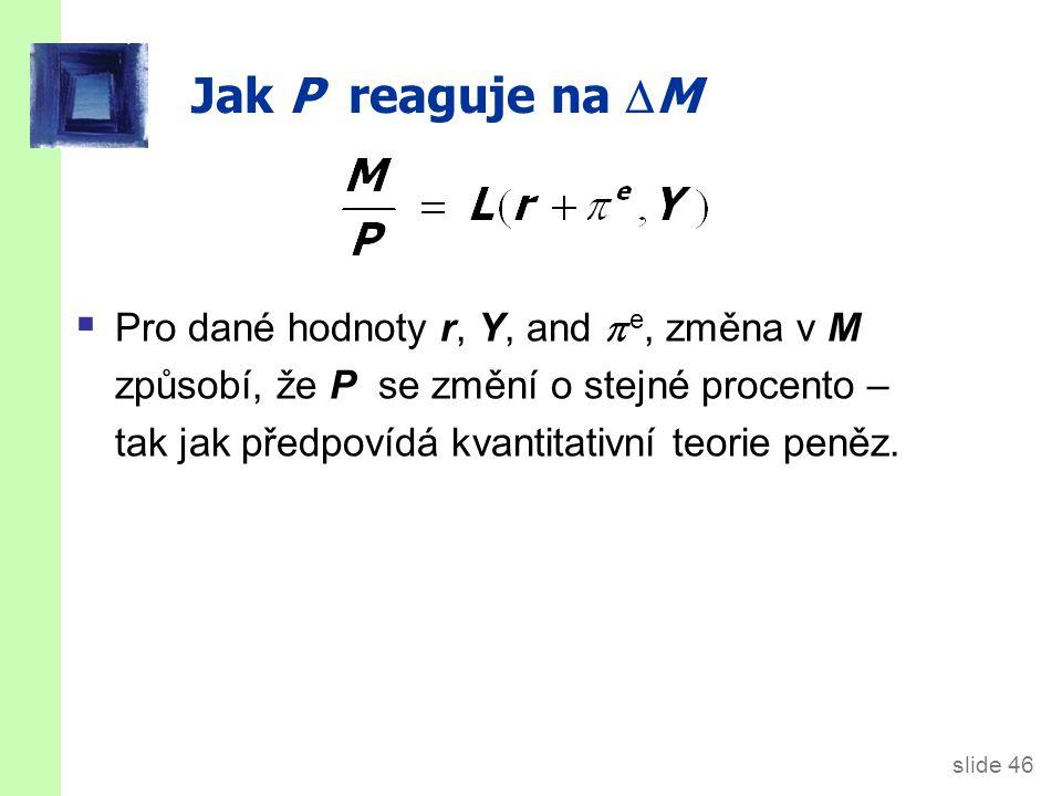 slide 46 Jak P reaguje na  M  Pro dané hodnoty r, Y, and  e, změna v M způsobí, že P se změní o stejné procento – tak jak předpovídá kvantitativní teorie peněz.