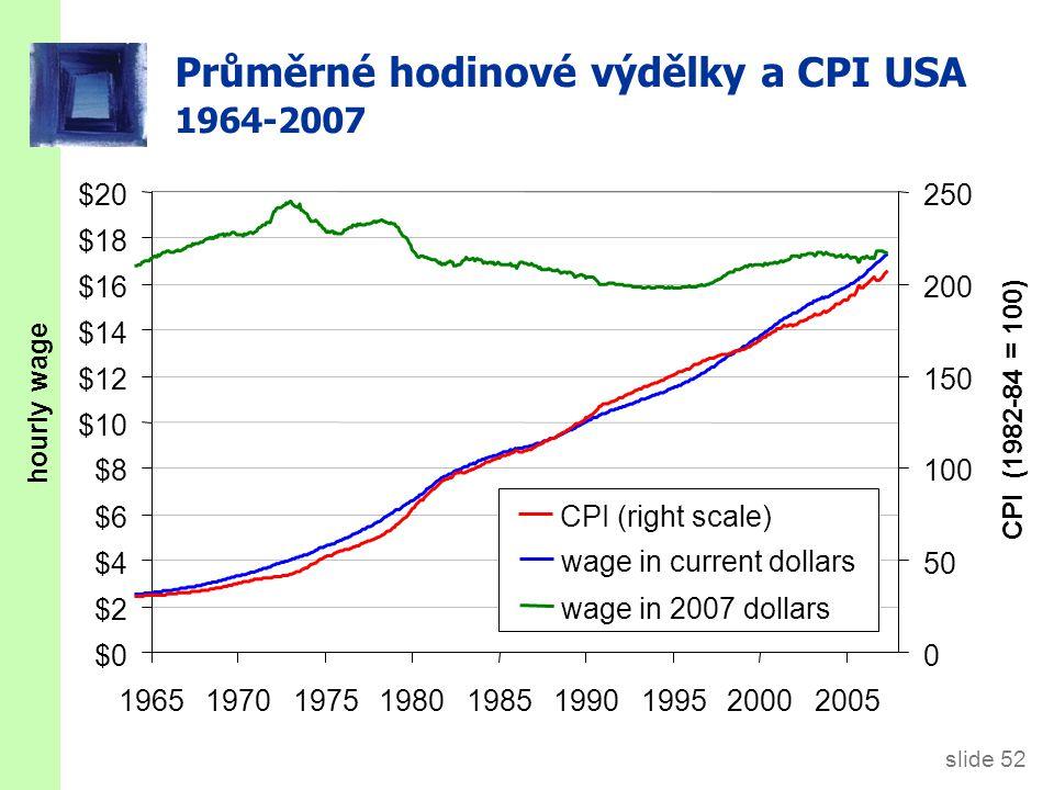 Průměrné hodinové výdělky a CPI USA 1964-2007 hourly wage CPI (1982-84 = 100) $0 $2 $4 $6 $8 $10 $12 $14 $16 $18 $20 196519701975198019851990199520002005 0 50 100 150 200 250 wage in current dollars wage in 2007 dollars CPI (right scale) slide 52