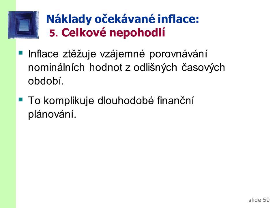 slide 59 Náklady očekávané inflace: 5.