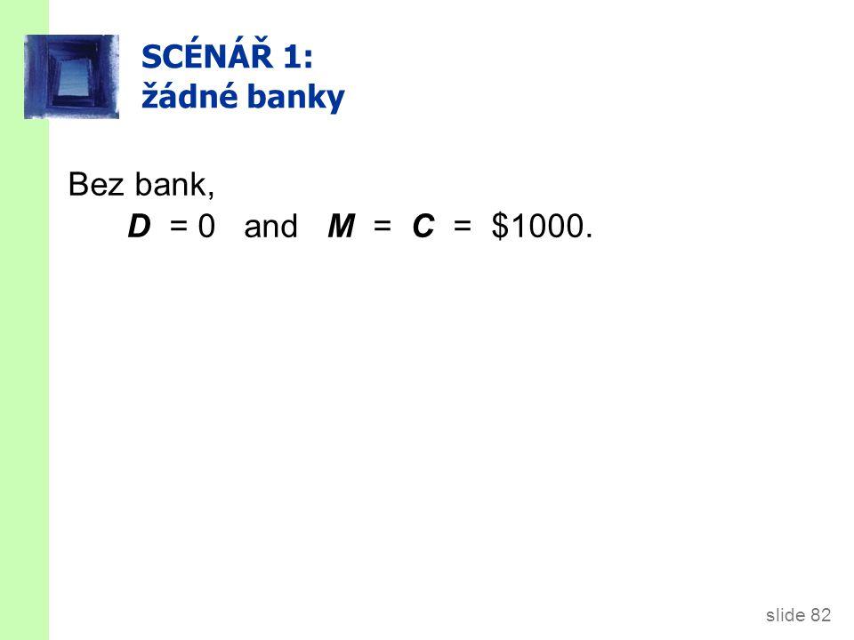 slide 82 SCÉNÁŘ 1: žádné banky Bez bank, D = 0 and M = C = $1000.