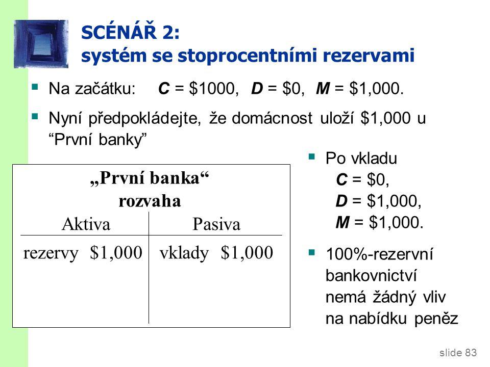 slide 83 SCÉNÁŘ 2: systém se stoprocentními rezervami  Po vkladu C = $0, D = $1,000, M = $1,000.