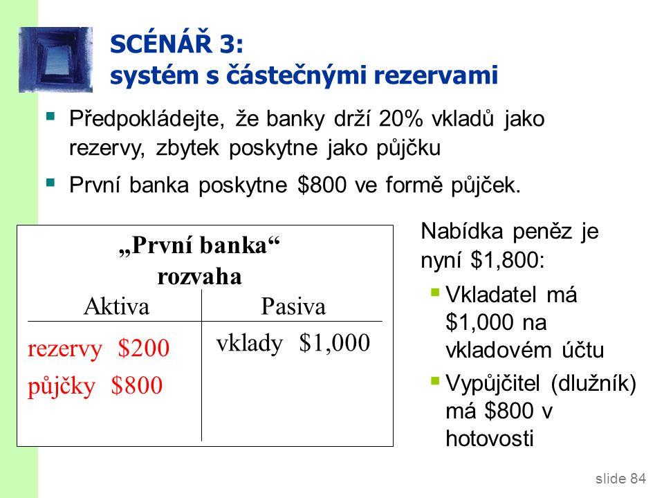 """slide 84 """"První banka rozvaha AktivaPasiva rezervy $1,000 rezervy $200 půjčky $800 SCÉNÁŘ 3: systém s částečnými rezervami Nabídka peněz je nyní $1,800:  Vkladatel má $1,000 na vkladovém účtu  Vypůjčitel (dlužník) má $800 v hotovosti vklady $1,000  Předpokládejte, že banky drží 20% vkladů jako rezervy, zbytek poskytne jako půjčku  První banka poskytne $800 ve formě půjček."""