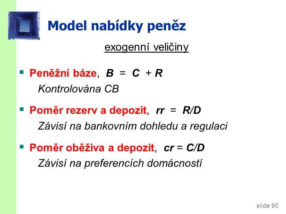 slide 90 Model nabídky peněz  Peněžní báze, B = C + R Kontrolována CB  Poměr rezerv a depozit, rr = R/D Závisí na bankovním dohledu a regulaci  Poměr oběživa a depozit, cr = C/D Závisí na preferencích domácností exogenní veličiny