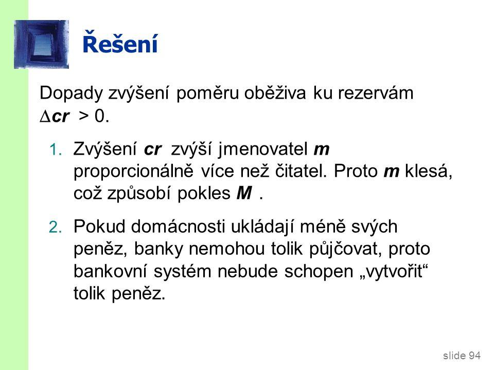 slide 94 Řešení Dopady zvýšení poměru oběživa ku rezervám  cr > 0.