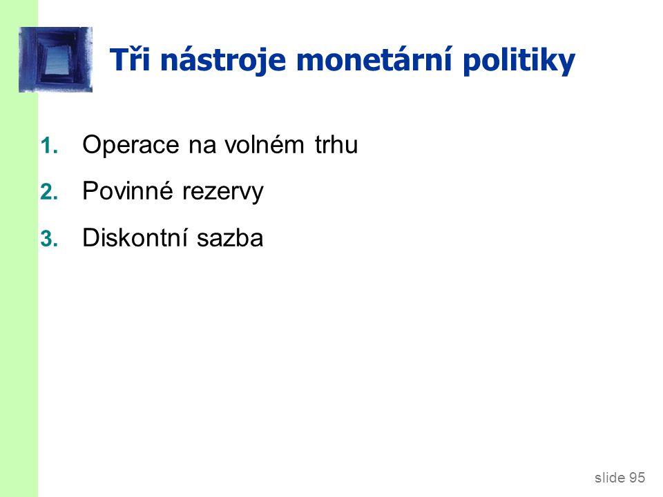 slide 95 Tři nástroje monetární politiky 1.Operace na volném trhu 2.