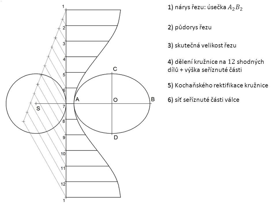 2) 2) půdorys řezu 3) 3) skutečná velikost řezu 5) 5) Kochaňského rektifikace kružnice 6) 6) síť seříznuté části válce