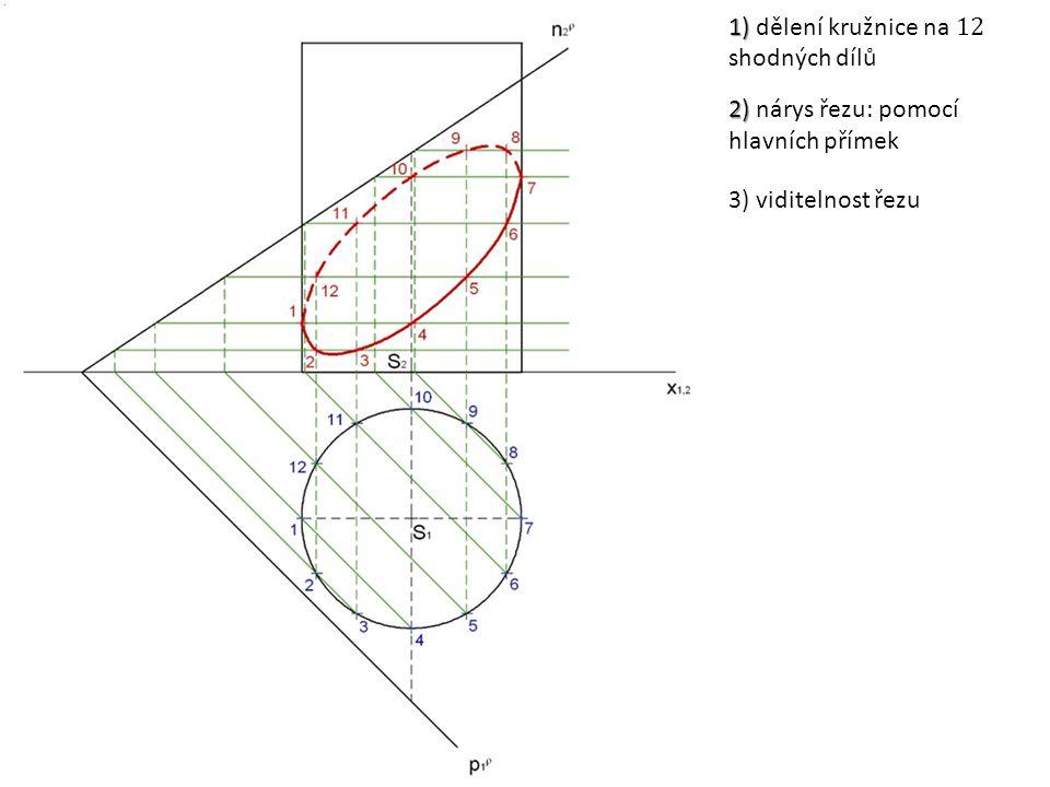 2) 2) nárys řezu: pomocí hlavních přímek 3) viditelnost řezu