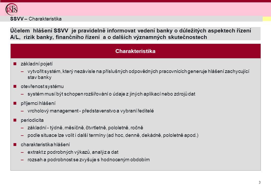 3 Účelem hlášení SSVV je pravidelně informovat vedení banky o důležitých aspektech řízení A/L, rizik banky, finančního řízení a o dalších významných s