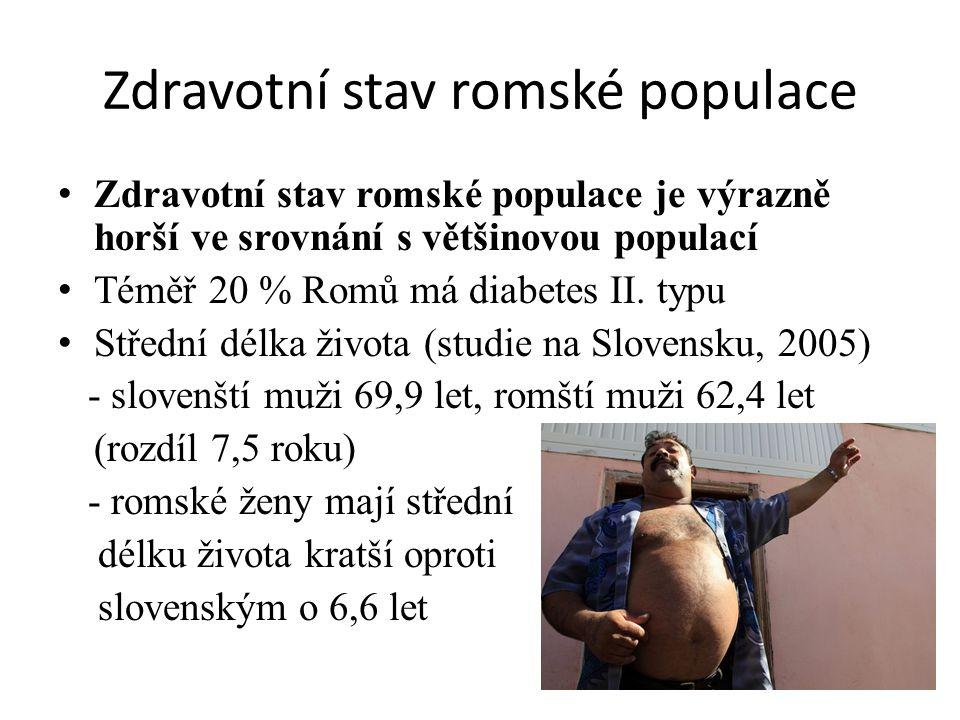 Zdravotní stav romské populace Zdravotní stav romské populace je výrazně horší ve srovnání s většinovou populací Téměř 20 % Romů má diabetes II. typu