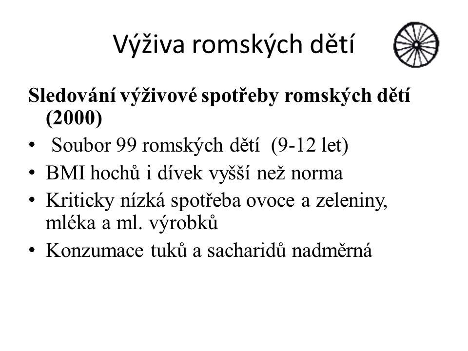Výživa romských dětí Sledování výživové spotřeby romských dětí (2000) Soubor 99 romských dětí (9-12 let) BMI hochů i dívek vyšší než norma Kriticky ní