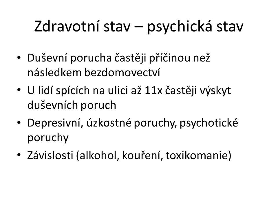 Zdravotní stav – psychická stav Duševní porucha častěji příčinou než následkem bezdomovectví U lidí spících na ulici až 11x častěji výskyt duševních p