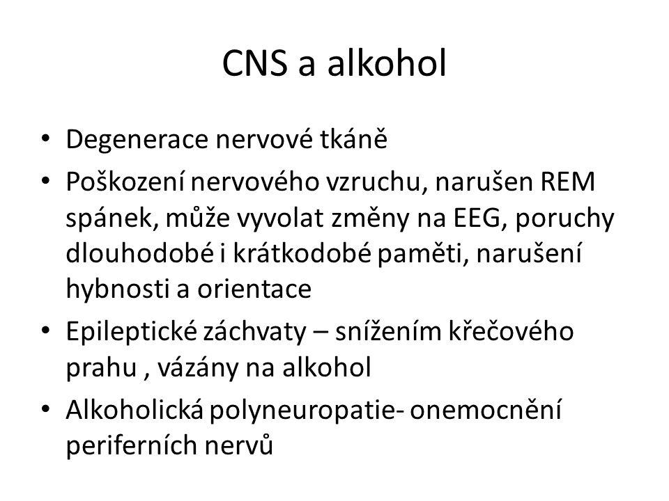 CNS a alkohol Degenerace nervové tkáně Poškození nervového vzruchu, narušen REM spánek, může vyvolat změny na EEG, poruchy dlouhodobé i krátkodobé pam