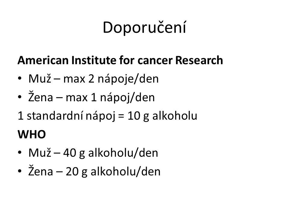 Doporučení American Institute for cancer Research Muž – max 2 nápoje/den Žena – max 1 nápoj/den 1 standardní nápoj = 10 g alkoholu WHO Muž – 40 g alko