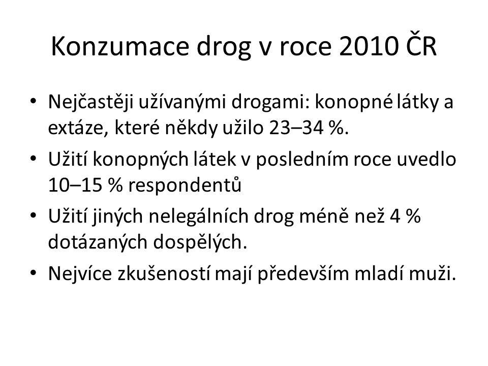Konzumace drog v roce 2010 ČR Nejčastěji užívanými drogami: konopné látky a extáze, které někdy užilo 23–34 %. Užití konopných látek v posledním roce