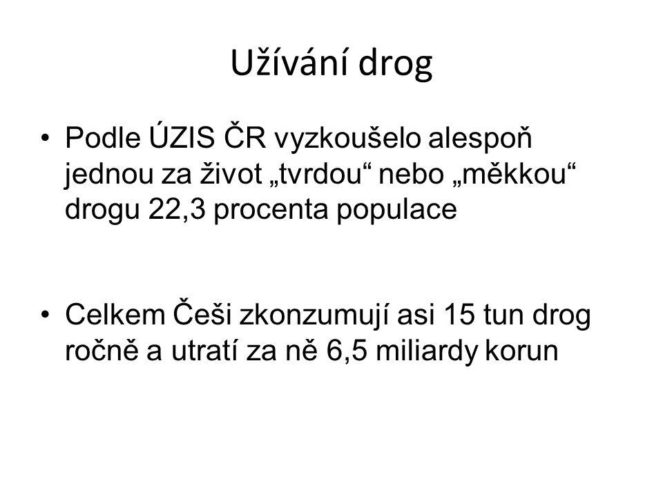 """Užívání drog Podle ÚZIS ČR vyzkoušelo alespoň jednou za život """"tvrdou"""" nebo """"měkkou"""" drogu 22,3 procenta populace Celkem Češi zkonzumují asi 15 tun dr"""