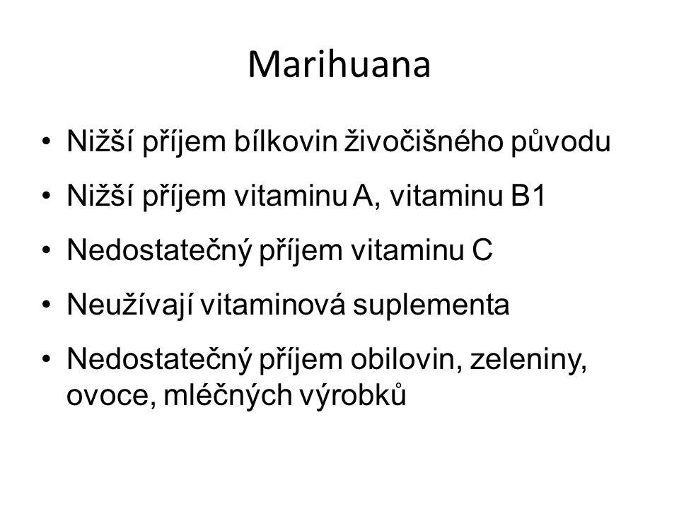 Marihuana Nižší příjem bílkovin živočišného původu Nižší příjem vitaminu A, vitaminu B1 Nedostatečný příjem vitaminu C Neužívají vitaminová suplementa