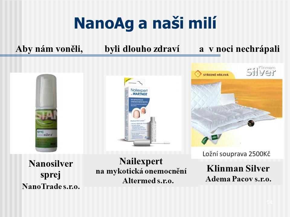 14 Nanosilver sprej NanoTrade s.r.o. Aby nám voněli, byli dlouho zdraví a v noci nechrápali Nailexpert na mykotická onemocnění Altermed s.r.o. Klinman