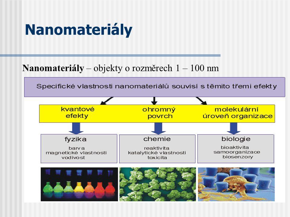 Nanomateriály Nanomateriály – objekty o rozměrech 1 – 100 nm