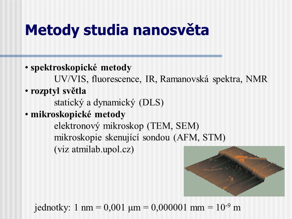 Metody studia nanosvěta spektroskopické metody UV/VIS, fluorescence, IR, Ramanovská spektra, NMR rozptyl světla statický a dynamický (DLS) mikroskopic