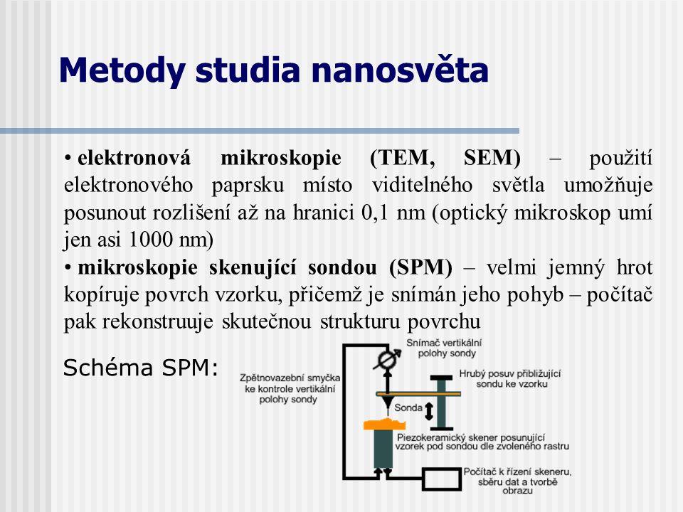 Metody studia nanosvěta elektronová mikroskopie (TEM, SEM) – použití elektronového paprsku místo viditelného světla umožňuje posunout rozlišení až na
