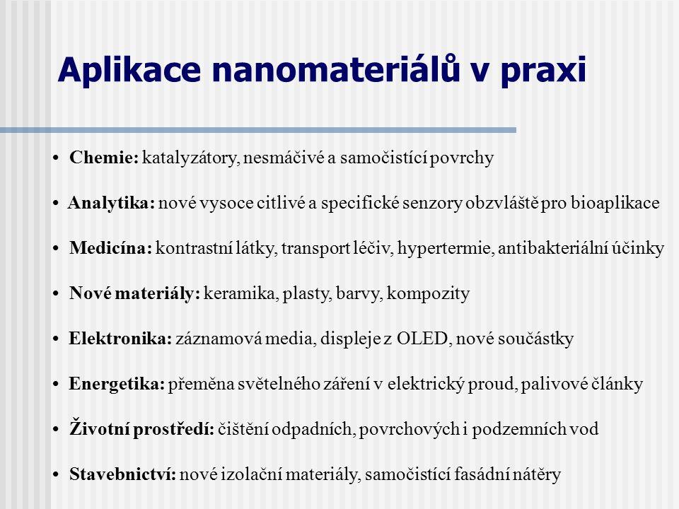Aplikace nanomateriálů v praxi Chemie: katalyzátory, nesmáčivé a samočistící povrchy Analytika: nové vysoce citlivé a specifické senzory obzvláště pro