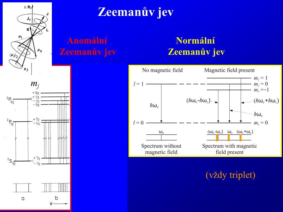 Anomální Zeemanův jev Normální Zeemanův jev (vždy triplet) mjmj