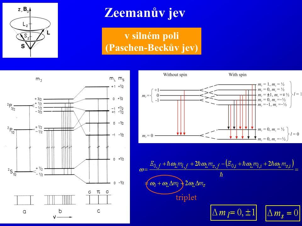 Zeemanův jev v silném poli (Paschen-Beckův jev) triplet