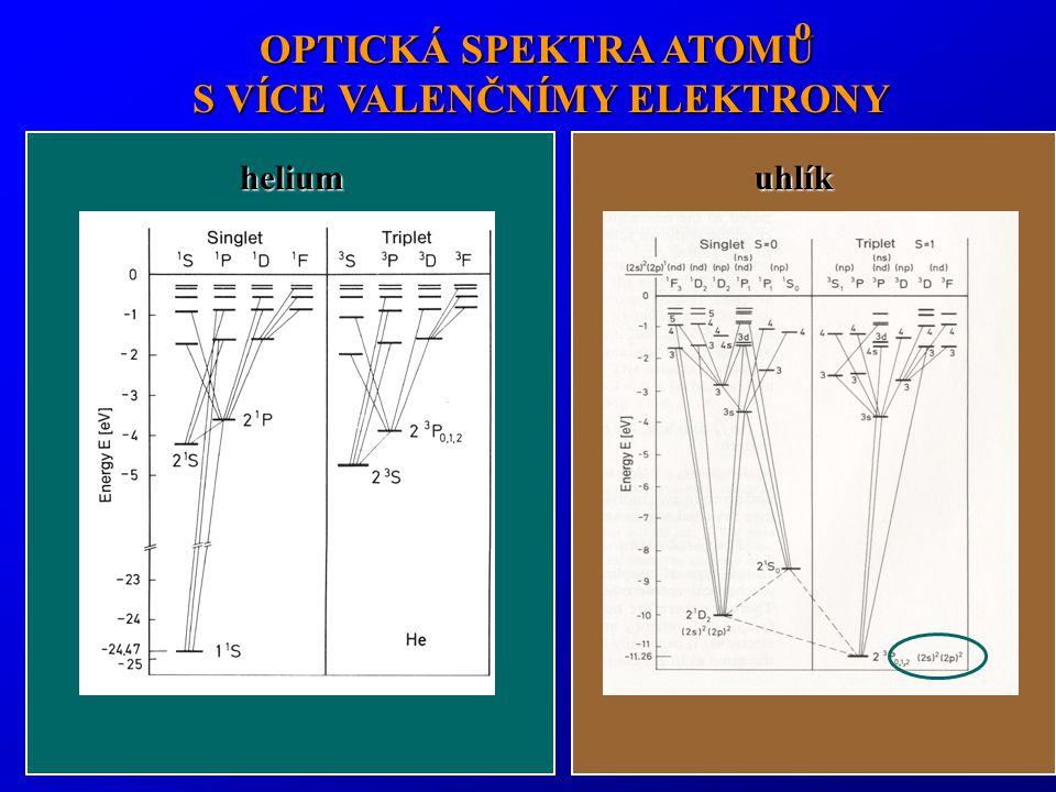 uhlík OPTICKÁ SPEKTRA ATOMU S VÍCE VALENČNÍMY ELEKTRONY S VÍCE VALENČNÍMY ELEKTRONYohelium