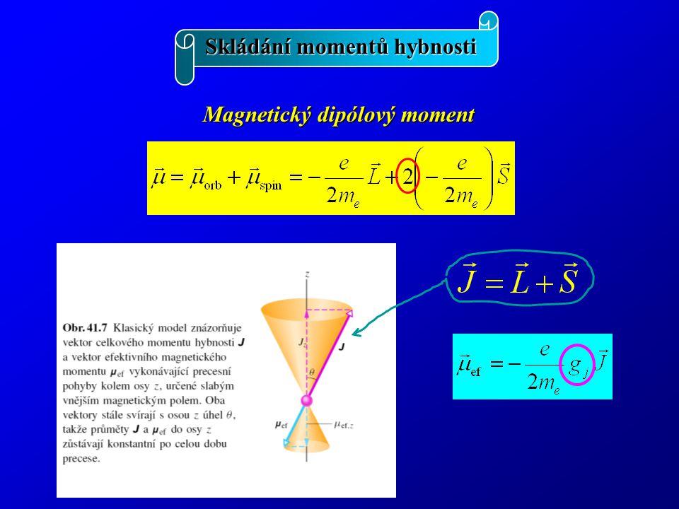 Skládání momentů hybnosti Celkový moment hybnosti kvantování velikosti prostorové kvantování 2j + 1