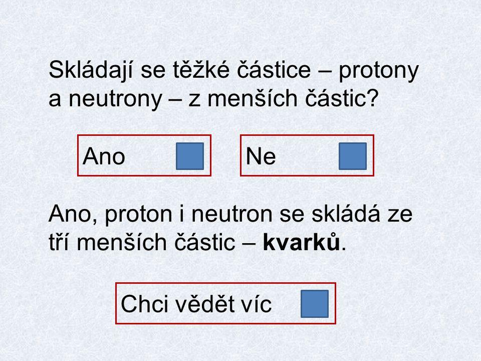 Skládají se těžké částice – protony a neutrony – z menších částic.