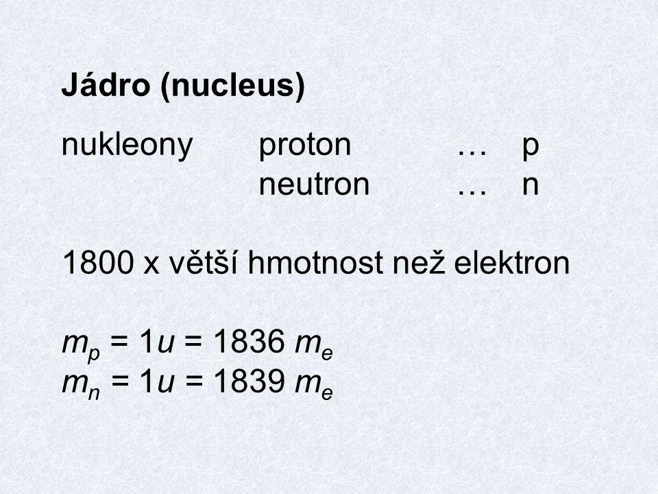 Jádro (nucleus) nukleonyproton…p neutron…n 1800 x větší hmotnost než elektron m p = 1u = 1836 m e m n = 1u = 1839 m e