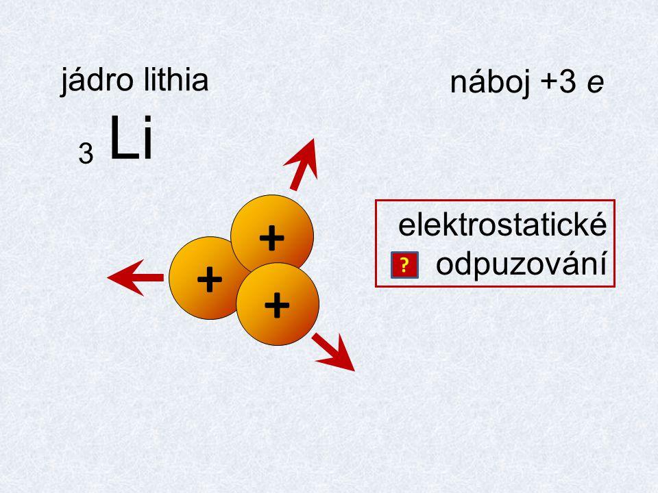 náboj +3 e + + + jádro lithia Li 3 elektrostatické odpuzování