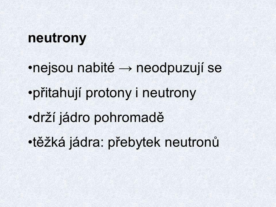 neutrony nejsou nabité → neodpuzují se přitahují protony i neutrony drží jádro pohromadě těžká jádra: přebytek neutronů