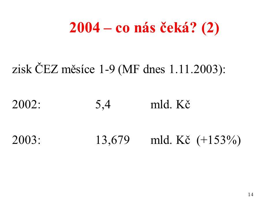 14 2004 – co nás čeká? (2) zisk ČEZ měsíce 1-9 (MF dnes 1.11.2003): 2002: 5,4 mld. Kč 2003: 13,679 mld. Kč (+153%)