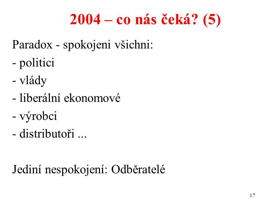 17 2004 – co nás čeká? (5) Paradox - spokojeni všichni: - politici - vlády - liberální ekonomové - výrobci - distributoři... Jediní nespokojení: Odběr