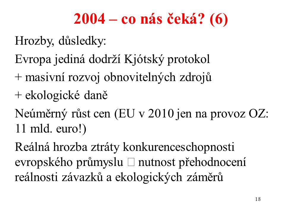 18 2004 – co nás čeká? (6) Hrozby, důsledky: Evropa jediná dodrží Kjótský protokol + masivní rozvoj obnovitelných zdrojů + ekologické daně Neúměrný rů