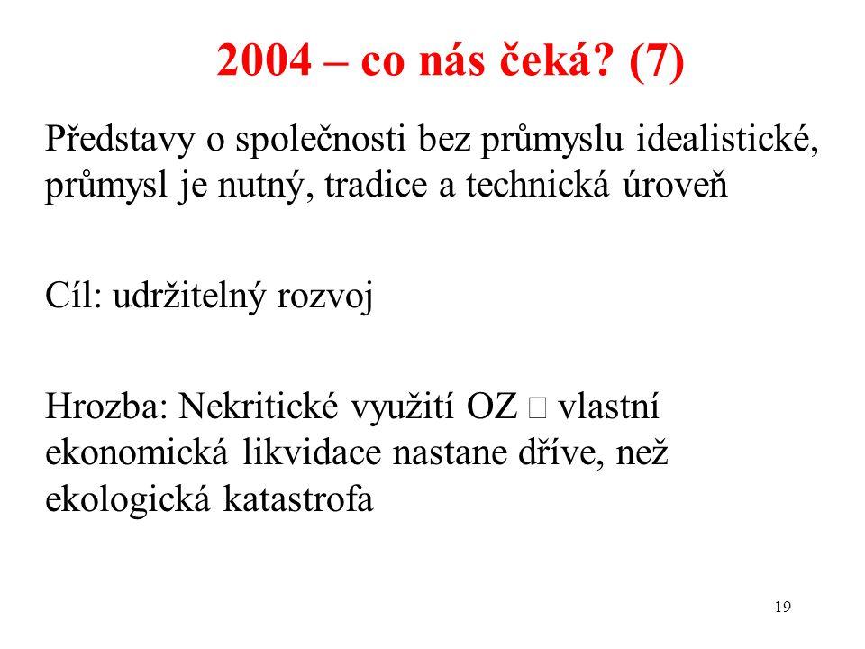 19 2004 – co nás čeká? (7) Představy o společnosti bez průmyslu idealistické, průmysl je nutný, tradice a technická úroveň Cíl: udržitelný rozvoj Hroz