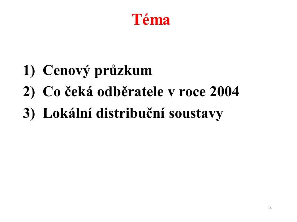 2 1)Cenový průzkum 2)Co čeká odběratele v roce 2004 3)Lokální distribuční soustavy Téma