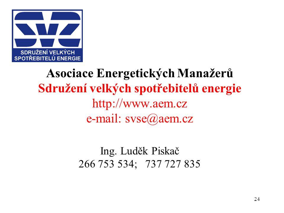 24 Asociace Energetických Manažerů Sdružení velkých spotřebitelů energie http://www.aem.cz e-mail: svse@aem.cz Ing. Luděk Piskač 266 753 534; 737 727