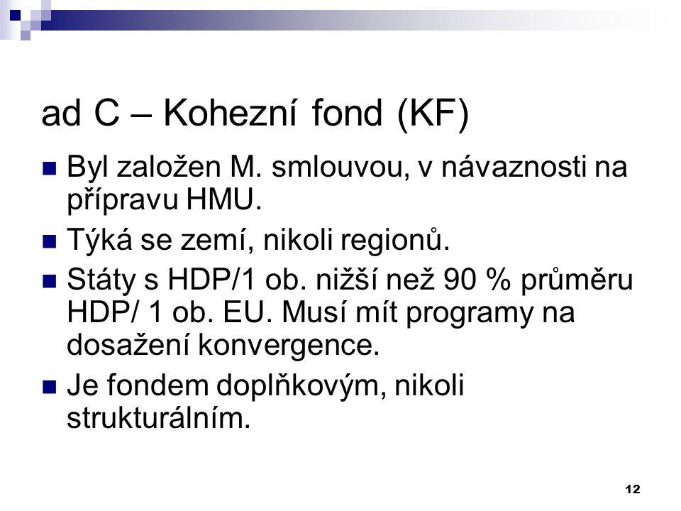 12 ad C – Kohezní fond (KF) Byl založen M. smlouvou, v návaznosti na přípravu HMU. Týká se zemí, nikoli regionů. Státy s HDP/1 ob. nižší než 90 % prům