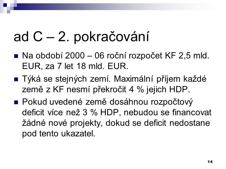 14 ad C – 2. pokračování Na období 2000 – 06 roční rozpočet KF 2,5 mld. EUR, za 7 let 18 mld. EUR. Týká se stejných zemí. Maximální příjem každé země